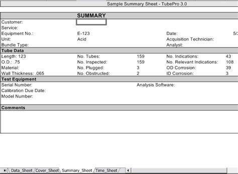 Defect Summary Report Template Defect Report Template Submitting Bug Reports At Utest
