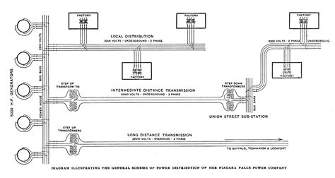 conduit wiring harness on conduit wirning diagrams