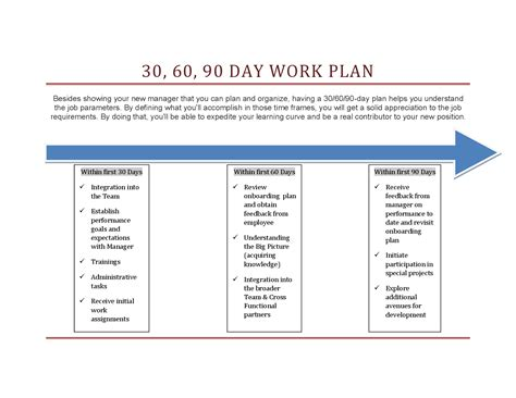 business plan for sales manager template 30 60 90 day work plan templatepdf by tinammckenna