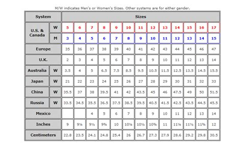 shoe size table shoe size conversion shoes for yourstyles