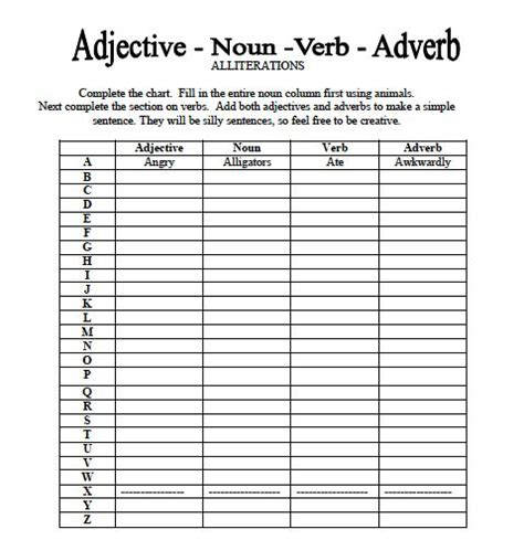 Nouns And Verbs Worksheets by Adjective Noun Verb Adverb Worksheet School