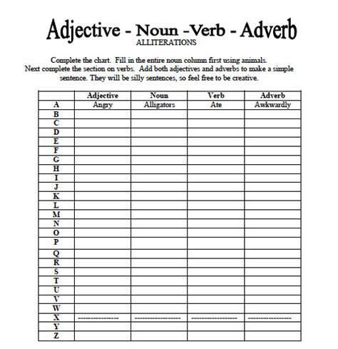 Noun Verb Adjective Worksheet