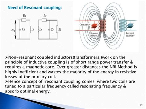 inductive coupling has the shortest range power in space wireless power transfer