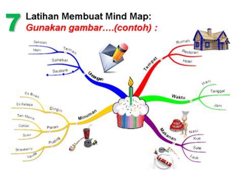 cara membuat mind map dari komputer langkah langkah membuat mind map majalah berita