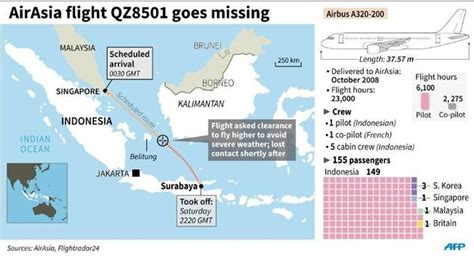 airasia uk contact number search halted for missing airasia plane as night falls