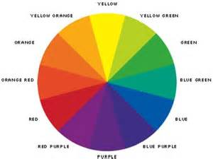color cycle universe genetics loo is