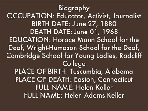 helen keller biography death helen keller by peace42311