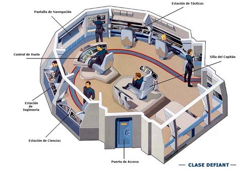 Equinox Floor Plan by Star Trek Starships Bridges Interiors Schematics Blueprints