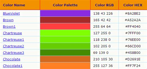 Find Color Code From Web Page Coloring Pages For Free Color Code In Web Pages