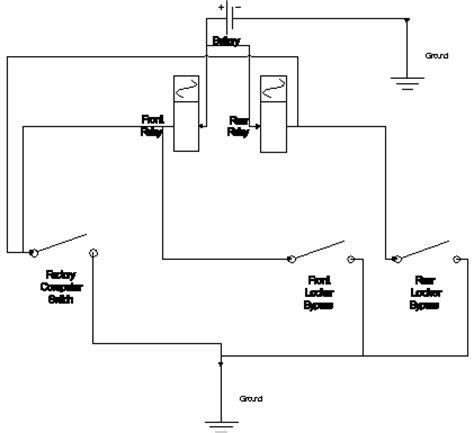 jeep tj rubicon locker wiring diagram wiring diagram 2007 jeep wrangler rubicon locker modification