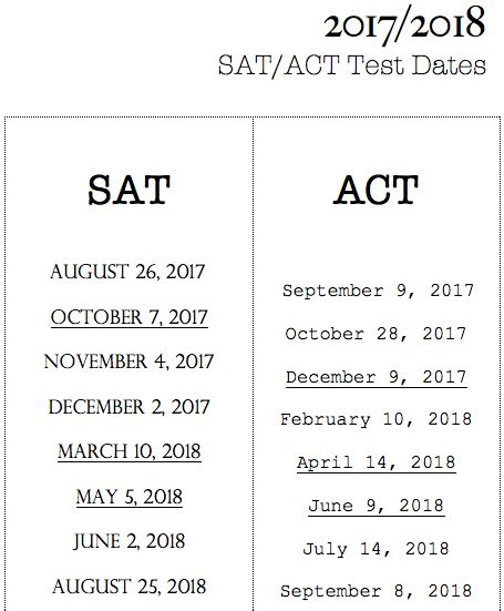 Mba Test Dates 2017 by Gmat Test Schedule 2017 Upcoming Sat Act Test Dates 2017 18
