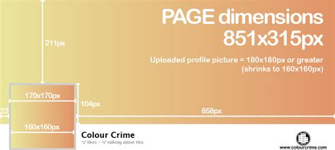 cover and profile template timeline cover and profile picture dimensions for