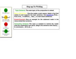Steps To Writing An Expository Essay by Step Up To Writing Helps With Expository Writing And Elaboration Writing Dyslexia