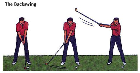 keep right shoulder back golf swing backswing golf kids encyclopedia children s homework