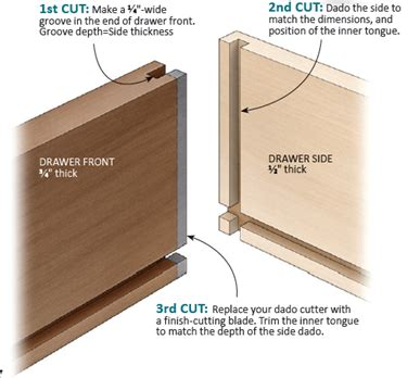 drawer lock joint vs dovetail make a locking drawer joint