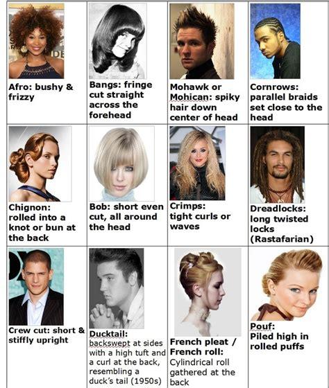 haircuts with description hair styles description vocabulary pinterest