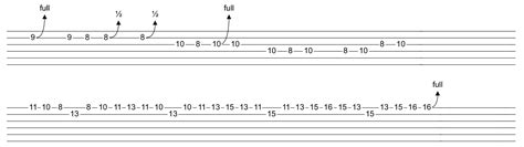 tutorial demons guitar imagine dragons demons tabs kfir ochaion