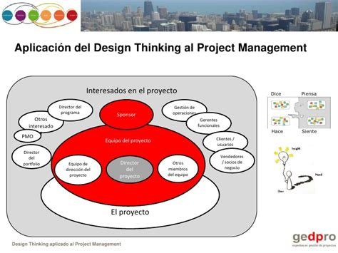 design thinking management design thinking aplicado al project management