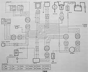pin chinese atv wiring diagrams on pinterest pin get
