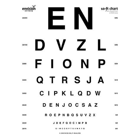7 best images of snellen eye chart printable printable image gallery eye chart