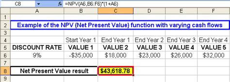 excel tutorial npv tom s tutorials for excel the npv net present value