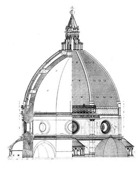 filippo brunelleschi cupola cupola di santa fiore brunelleschi