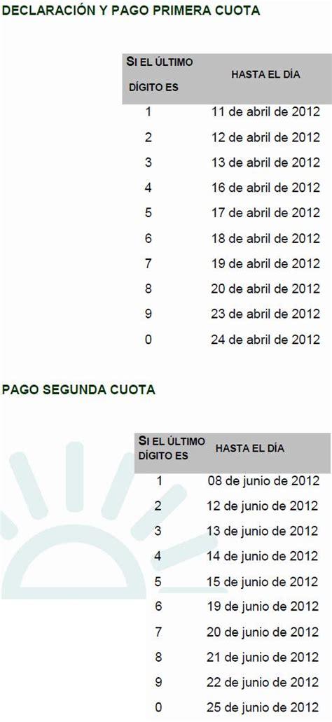 pago de impuestos medellin plan de cuentas calendario tributario 2012 plan de cuentas