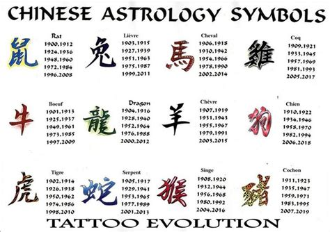 Calendrier Zodiaque Chinois Horoscope Verseau Du Jour Apps Directories