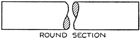 section break symbol conventional breaks symbols of round section cylinder