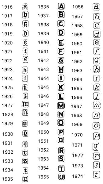 date letters hallmarks