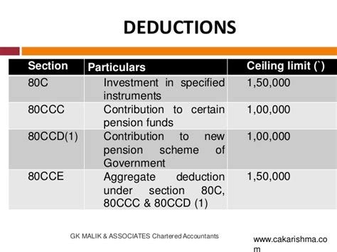 investments under section 80cce direct indirect tax amendments class for ipcc may 2015