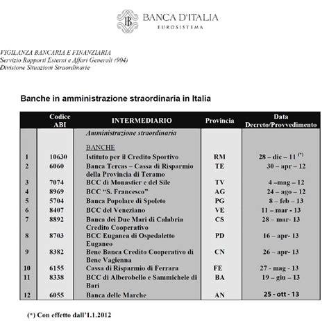 crisi banche italiane elenco delle banche italiane in crisi massimo baroni