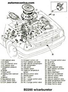 92 mazda rx 7 wiring diagram get free image about wiring diagram