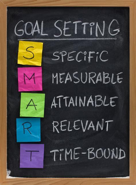 smart goal setting for 2010 171 burrellesluce fresh ideas