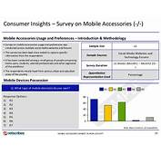 Market Research Report  Mobile Accessories In
