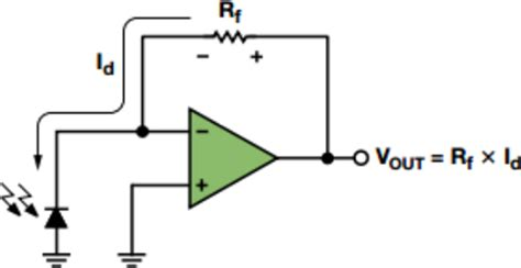 photodiode bias optimizing precision photodiode sensor circuit design analog devices