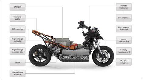 Motorrad Batterie Erhaltungsladeger T Test by Bmw Motorrad Pr 233 Sente Le Concept 233 Lectrique E Scooter