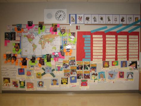 Social Studies Cultures Around The World And Immigration