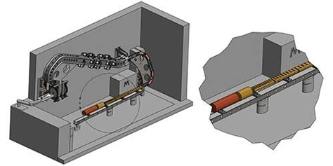 proton accelerator cancer synopsis a room sized linear accelerator for proton therapy