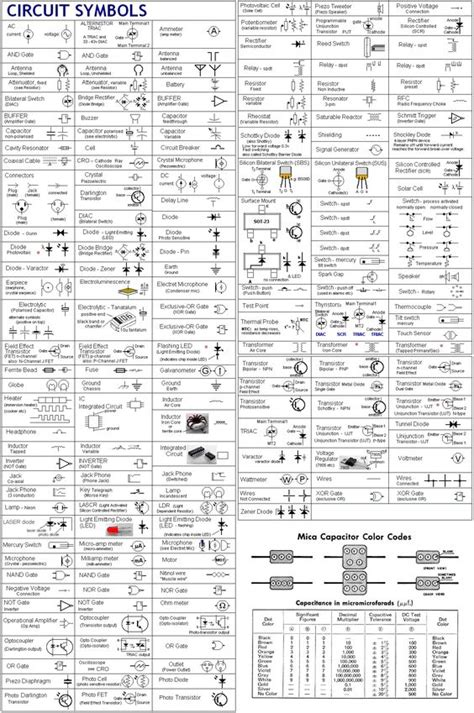 industrial electrical wiring diagrams how to read