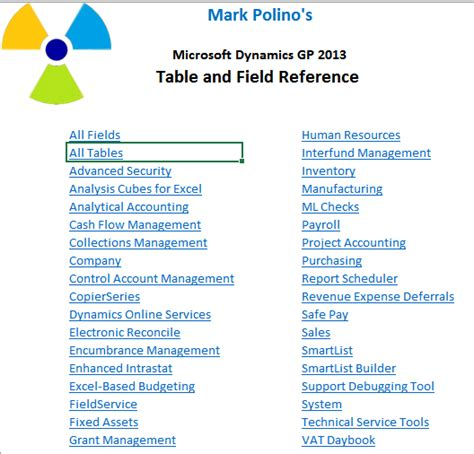 get the microsoft dynamics gp 2013 table and field