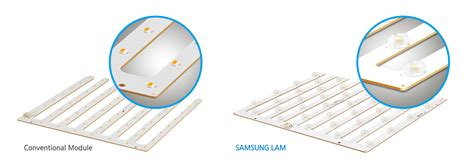 samsung led len samsung takes lens attached led modules from tvs to