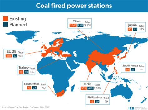 Power O Cina coal is wrecking obama s global the daily caller