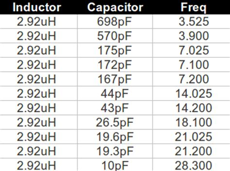 capacitor size list efhwa project www hoaglun