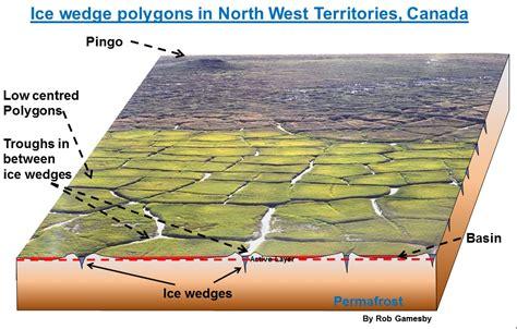 patterned ground formation full ice diagram hot ice diagram elsavadorla