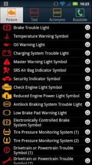 Lexus Dashboard Symbols Dash Symbols