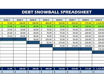 Snowball Calculator Spreadsheet by Debt Snowball Spreadsheet Excel Madrat Co