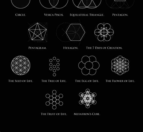 geometric tattoos and their meanings top ideas images for tattoos