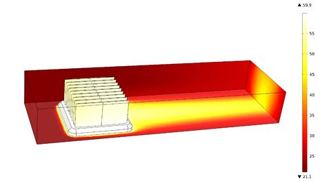 heat sink model fea software definition with simulation exles