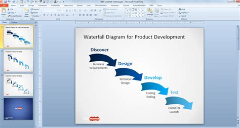 waterfall template powerpoint free waterfall diagram for powerpoint free powerpoint